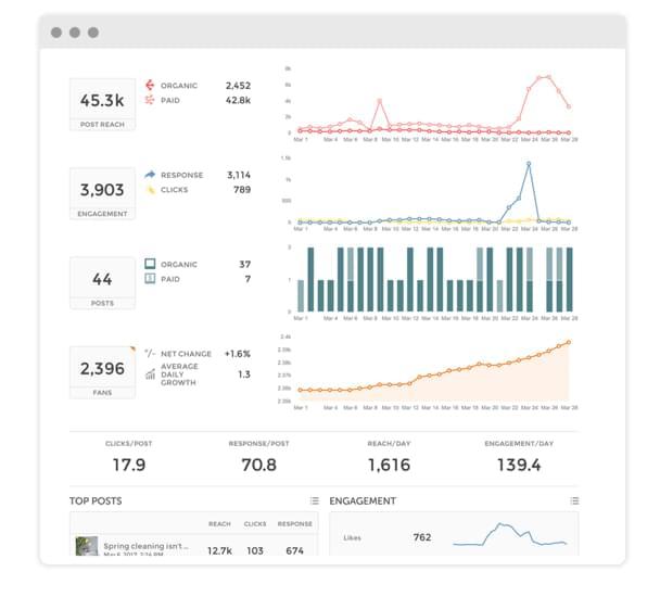 Instagram profile analysis screen | Union Metrics