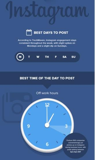 best time to post on Instagram according to Neil Patel for QuickSprout